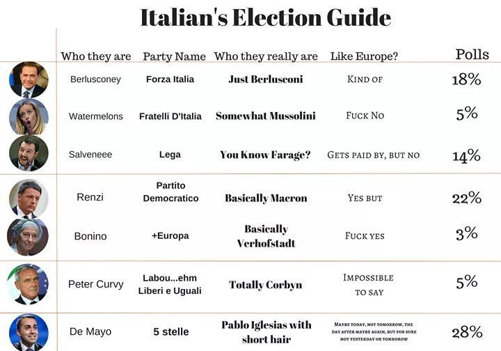 Italian Election's Guide.jpeg